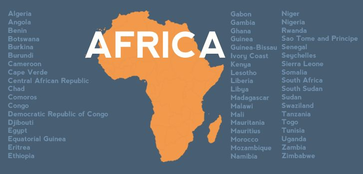 List of African Countries
