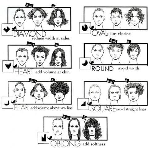 Strange 1000 Ideas About Face Shape Hairstyles On Pinterest Short Bob Short Hairstyles For Black Women Fulllsitofus