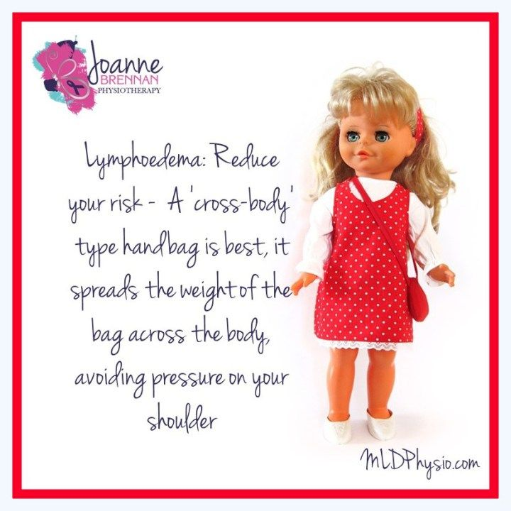 Reduce your risk of lymphoedema after breast cancer.  Breast Cancer Physio