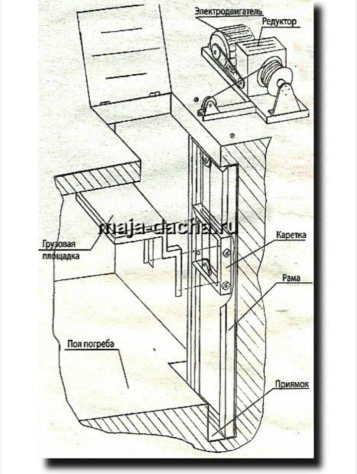 Elevator Elevator Design Attic Elevator Home Engineering