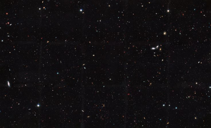 The universe suddenly looks a lot more crowded than previously though thanks to a deep sky census by Hubble and major observatories.