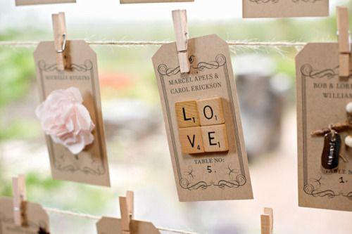 Organisation mariage : Présenter son plan de table - La Mariée en Colère Blog Mariage, grossesse, voyage de noces