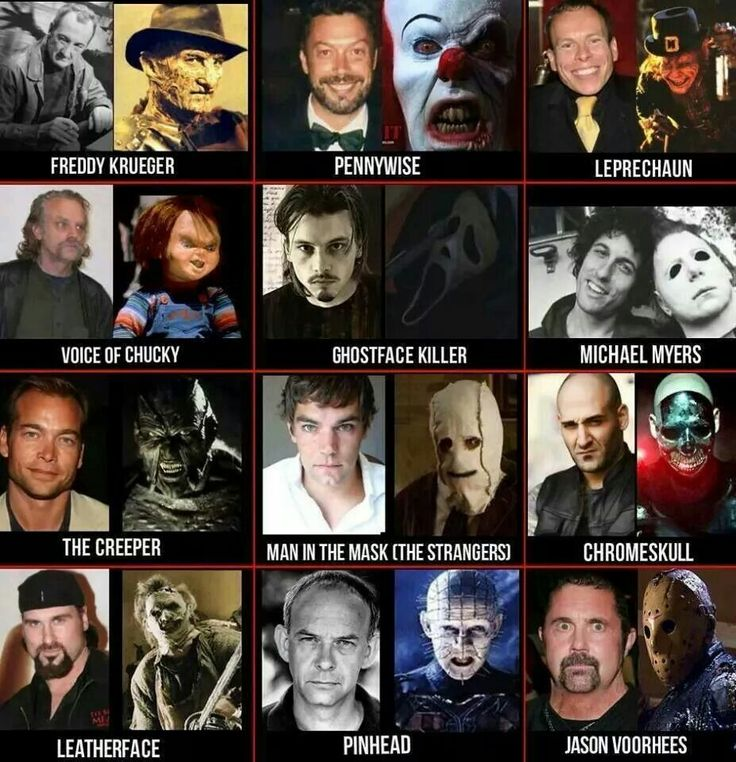 Actor and the villain they portray Horror movie
