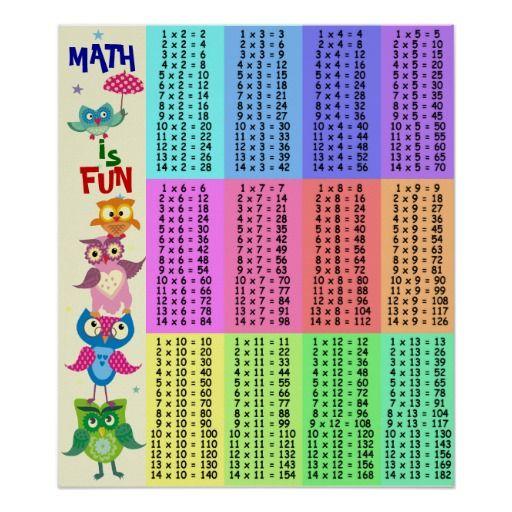 rainbow owls multiplication table fun posters owls. Black Bedroom Furniture Sets. Home Design Ideas