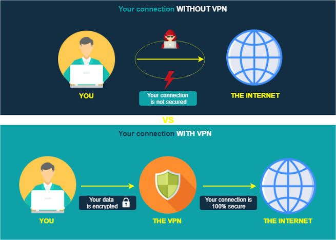 5a79552c8106a7c498661130e55a9e74 - How Secure Is A Vpn Really