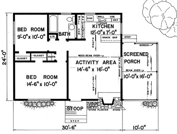 732 sq. ft.   House Plan 94874 - Make part of the screened porch into a greenhouse?