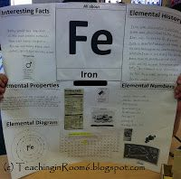 Real-World 5th grade students learn about the periodic table of elements. Protons, Neutrons, Electrons, etc...