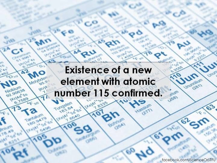 33 best Energy and Science images on Pinterest Beautiful things - new periodic table image