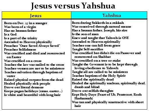 how to say jesus in hebrew