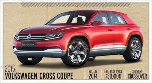 2015 VW CC Redesign And Release Date - http://carsreleasedate2015.com/2015-vw-cc-redesign-release-date/