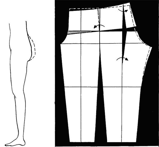 pant full buttock pattern alteration -  big tummy
