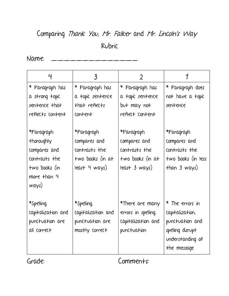 one minute essay rubric Competency-based rubric design  the one rubric chosen for the field test is a  or record a five- to ten-minute video or audio addressing the.