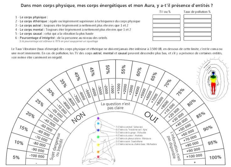 Cadran multifonction                                                                                                                                                                                 Plus