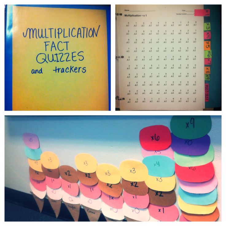 Self-Paced Multiplication quiz and tracking system. Students earn a scoop for their ice cream cone when they pass a set of facts. Individual rewards given when a student earns all scoops, and class celebration when all students have reached their goal. Could also be used for sight words, addition, subtraction, and division facts.