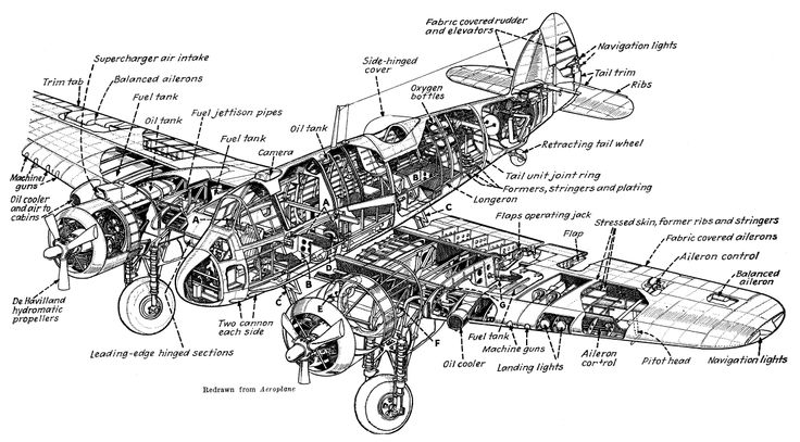 model airplane engine diagram html