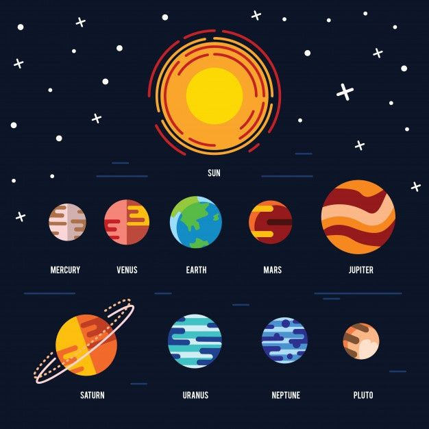 Free Flat Icon Set Of Solar System Planets Sun And Moon On Dark Space Background Svg Dxf Eps Png Solar System Planets Space Icons Flat Icons Set