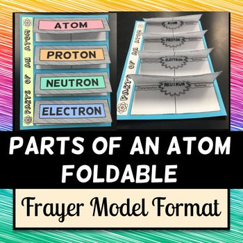 Parts of an Atom {Foldable} - Frayer Model Format - Great for INBs!  tudents will create a Frayer model foldable which will help them understand the parts of an atom. The key chemistry vocabulary words are: atom, proton, neutron, & electron. Frayer Models require students to define the target vocabulary words/concepts and apply this information by generating pictures and creating sentences that use the vocabulary word correctly.