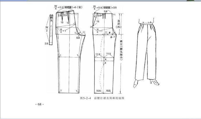 [转载]自学服装第六课---下装【裤装】1
