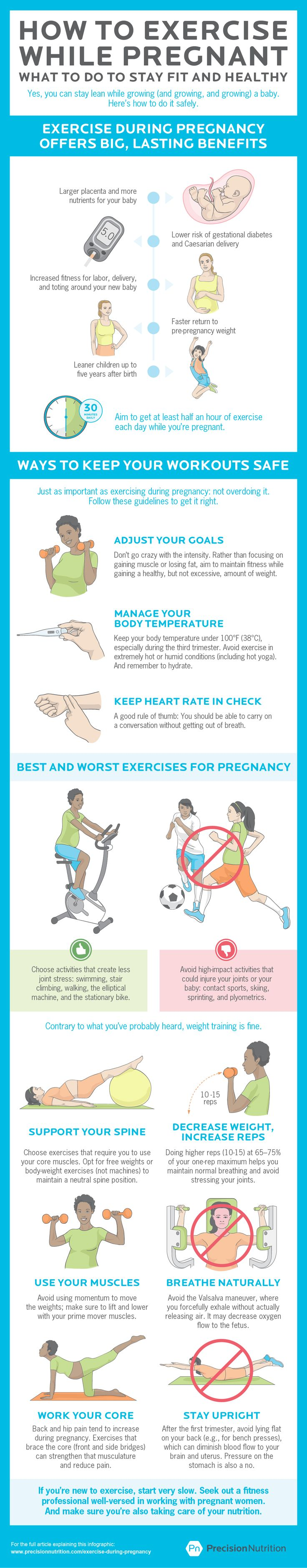 Exercise during pregnancy: The safest, most effective ways to stay fit and healthy: http://www.precisionnutrition.com/exercise-during-pregnancy-infographic