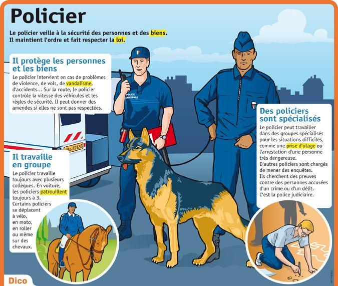Fiche exposés : Policier