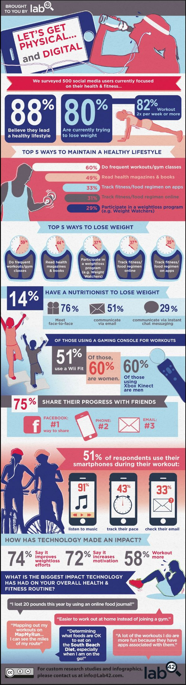51% use their smartphones while working out, and 75% of those share their results.