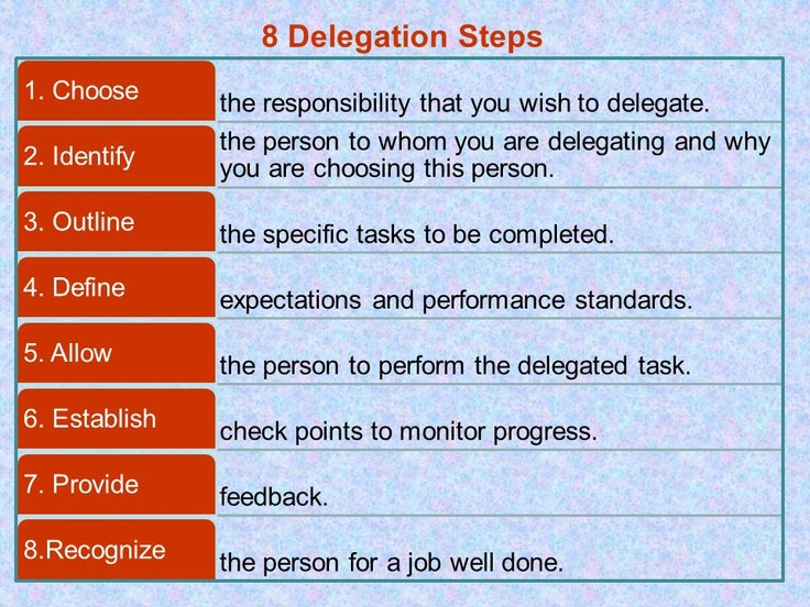 8 Delegation Steps | Leadership Resources | Leadership ...
