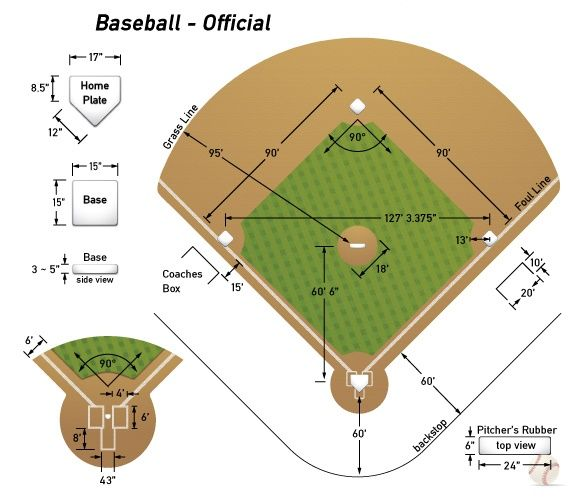 8 Best The Playing Field Images On Pinterest