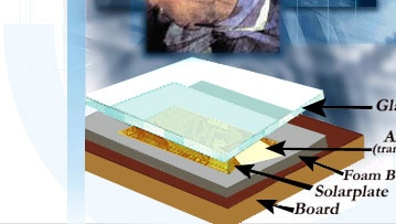 Solar plate etching - printing with the sun... worth checking out