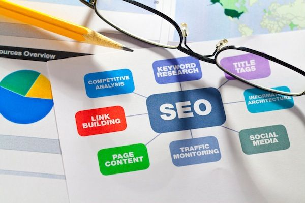 Nowadays, Search Engine Optimization is the backbone of online companies, therefore, we have designed and planned SEO content to ensure that you get desired results as soon as possible. https://www.greenwebmedia.com/services/search-engine-optimization/#