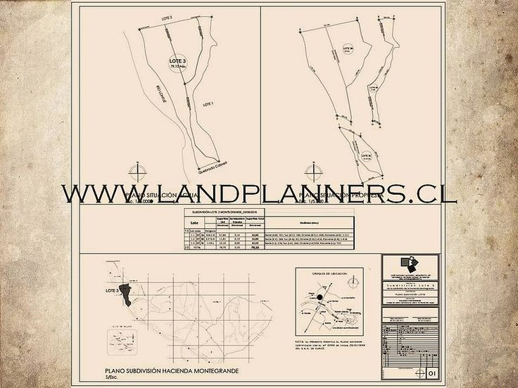 The Land Planners   PROYECTOS
