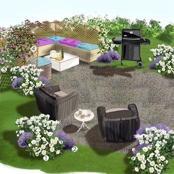 Projet aménagement jardin : Jardin et invités