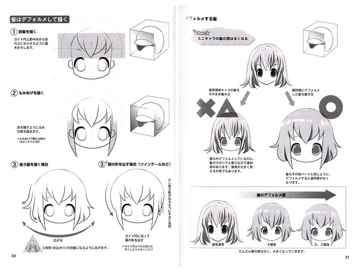 Character Design Reference Books : Best how to manga images on pinterest character