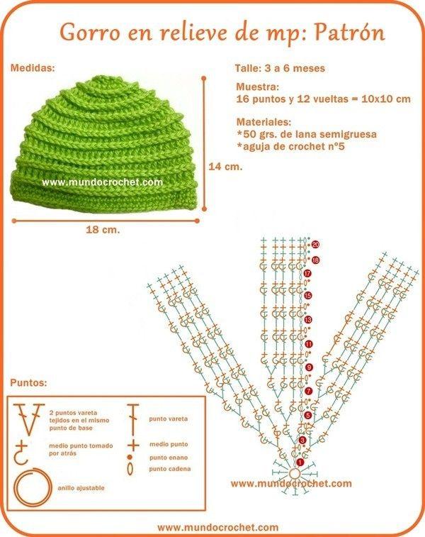 Mejores 28 imágenes de Gorros y bufandas en Pinterest | Sombrero de ...