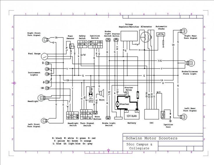 diagram] southern pride smoker wiring diagram full version hd quality wiring  diagram - 240v.campusbac.fr  240v.campusbac.fr