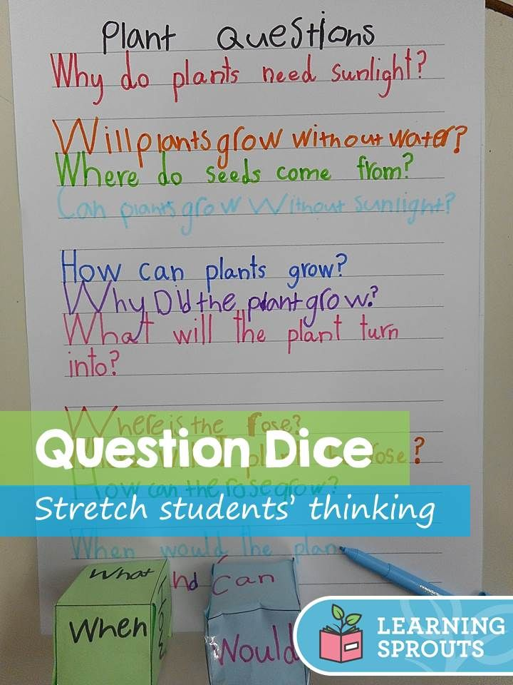 Question Dice! Students work in pairs. Each student in the pair receives a cube template. Student 1 writes: Who, What, When, Where, Why and How on each cube face. Student 2 writes: Is, Did, Can, Would, Will and Might. Students then construct their question dice. They can roll the dice separately to think of simple questions. Or, they can combine the dice to think of more complex questions. This works well with any topic, and students really enjoy and get a lot out of the process!