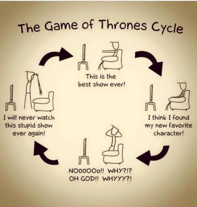 , game of thrones, game of thrones saison 5, game of thrones saison 6, daenerys, tyrion, kit harrington, , white walkers, marcheurs blancs, ghos