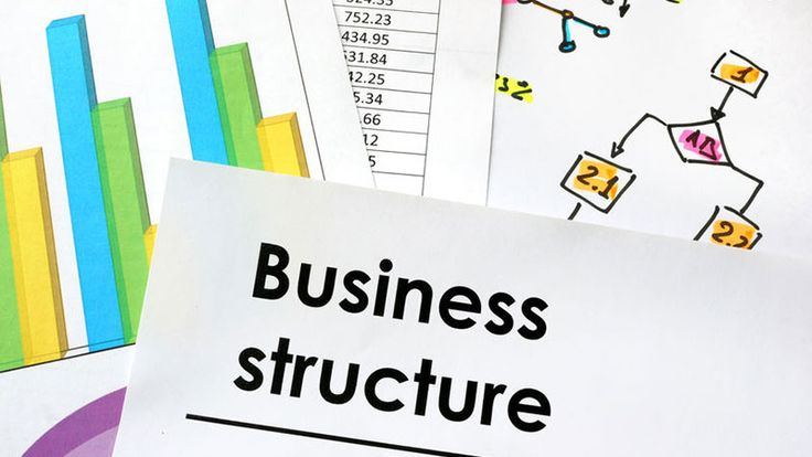"""What Business Structure is right for my new business?  One of the most common questions I get is """"what business structure is right for me"""". There are several structures available with the commonly used ones being Sole-trader, Partnership, Trust and Company.  It's vital to"""