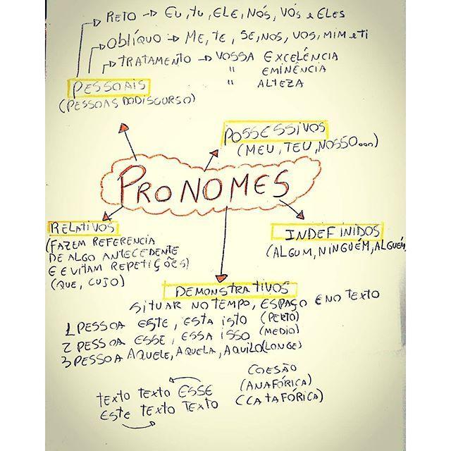 SnapWidget | Módulo - português ||| pronomes
