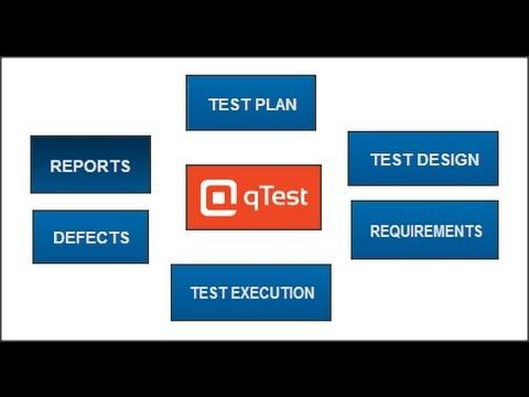 #1# Overview Page - The first page you will see when you open qTest. qTest is a smart and simple test management tool with full capabilities including Test Plan, Requirements Management, Test Design, Test Execution, Defect Tracking System, and Reports Creation. qTest provides greater testing visibility, traceability, efficiency, and collaboration. http://www.qasymphony.com/qtest.html