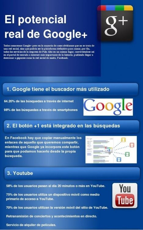 Infografia #Google Plus -  Miami's full-service public relations, special events, and marketing firm. THE LC MEDIA GROUP - Follow us on www.facebook.com/thelcsocial