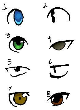 how to draw a manga face | How to Draw Anime Eyes - 1