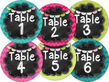 CHEVRON CHALKBOARD TABLE NUMBERS - TeachersPayTeachers.com