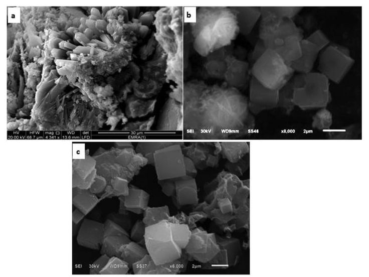 Synthesis of Na-A zeolites from natural and thermally activated egyptian kaolinite: characterization and competitive adsorption of copper ions from aqueous solutions
