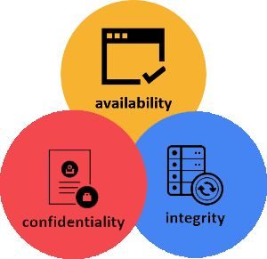 Codec Networks Provide PECB Training Like ISO/IEC 27001, ISO/IEC 27002, ISO/IEC 27005, ISO/IEC 20000, ISO 22301, Disaster Recovery Manager, ISO 31000 in Delhi | NCR