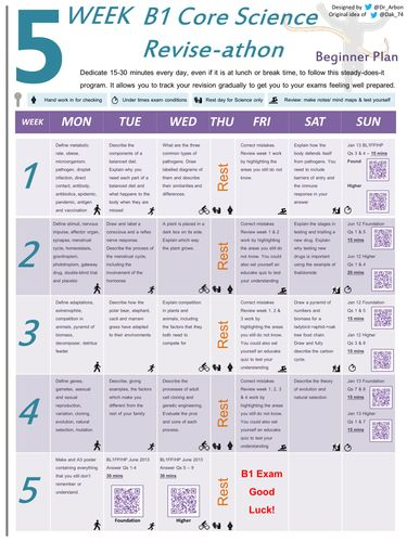 16 best gcse aqa science revision images on pinterest aqa bitesize revision timetables for b1 c1 and p1 takes 45 weeks to urtaz Images