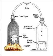 Make A Simple Fire-Powered water filter Desalinator