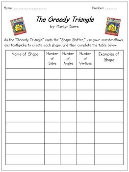 Here's a page for use with the book THE GREEDY TRIANGLE by Marilyn Burns. As the triangle changes its shape, students build each shape with marshmallows and toothpicks and record information about sides, angles, and vertices.