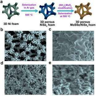 Researchers discover more efficient way to split water, produce hydrogen