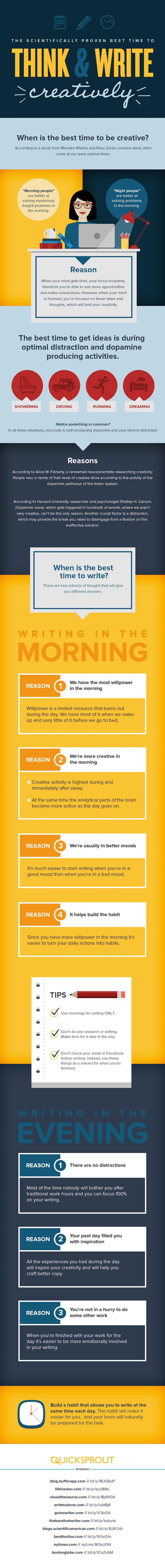Activa tu mente: cómo explotar tu #creatividad #infografia #english