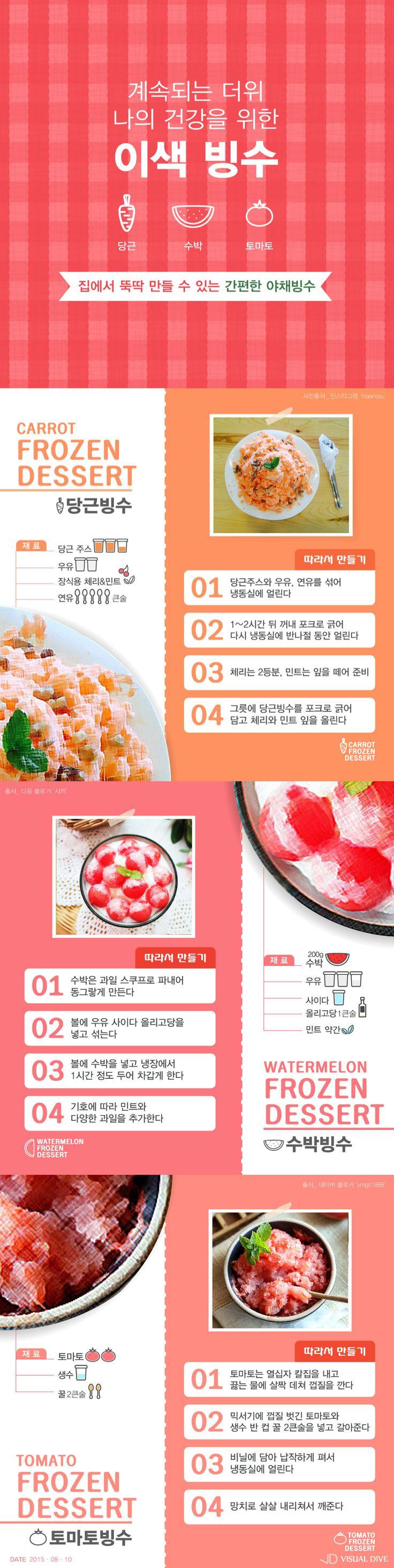 야채로 만드는 이색 빙수 레시피 [인포그래픽] #Recipe / #Infographic ⓒ 비주얼다이브 무단 복사·전재·재배포 금지